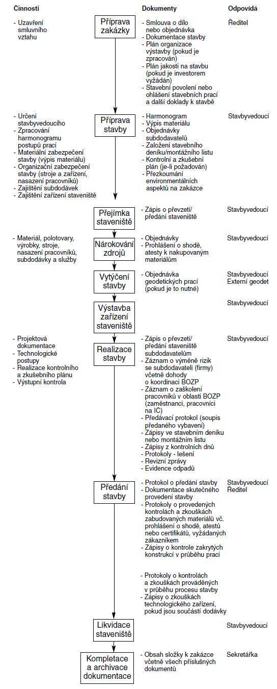 Radiometrické seznamovací výhody a nevýhody