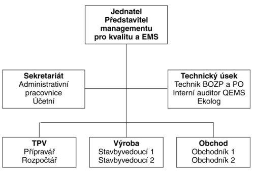 Radiometrická seznamovací činnost